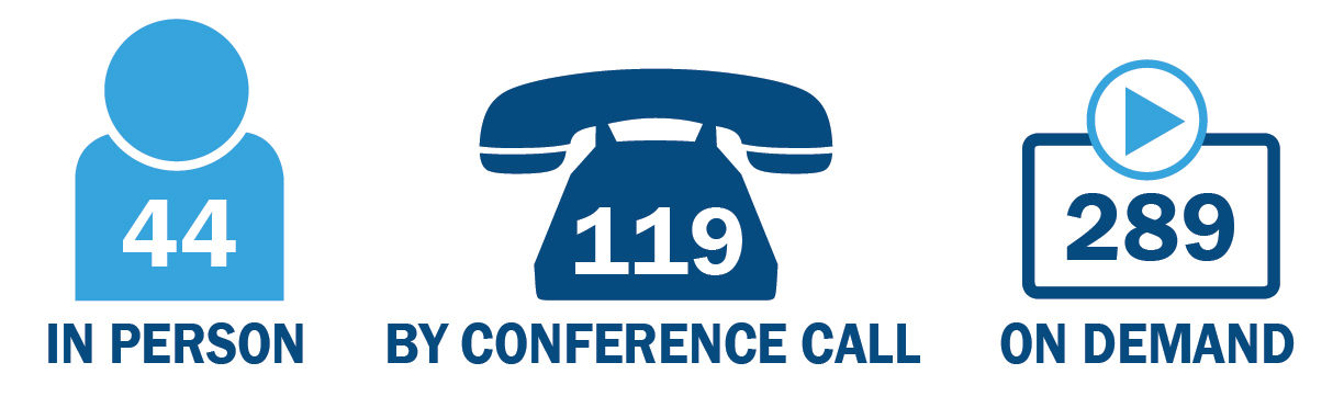 44 in person, 119 by conference call, 289 on demand
