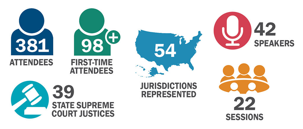 Facts & Figures | National Conference of Bar Examiners